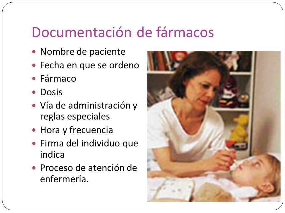 Documentación de fármacos Nombre de paciente Fecha en que se ordeno Fármaco Dosis Vía de administración y reglas especiales Hora y frecuencia Firma de