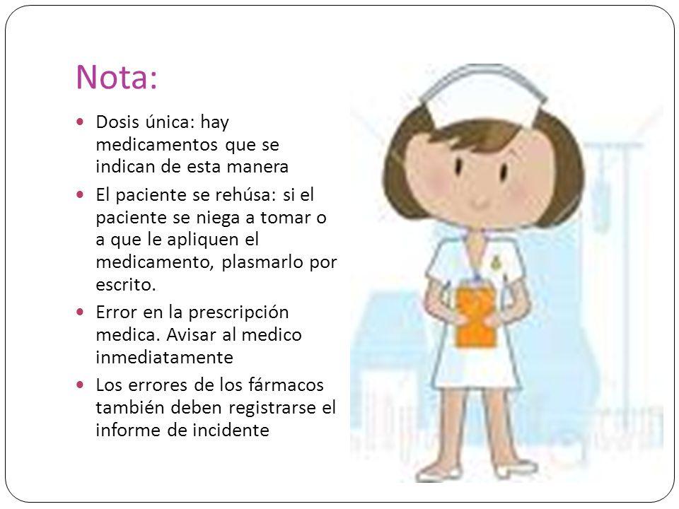 Nota: Dosis única: hay medicamentos que se indican de esta manera El paciente se rehúsa: si el paciente se niega a tomar o a que le apliquen el medica