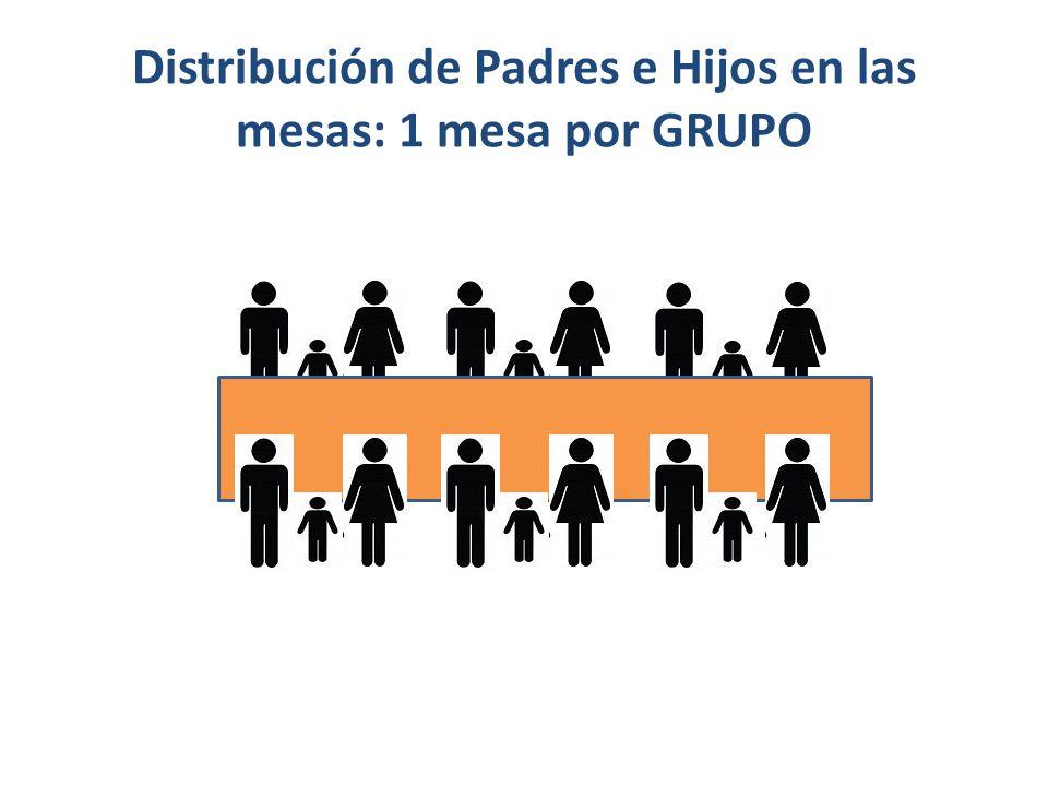 Distribución de Padres e Hijos en las mesas: 1 mesa por GRUPO