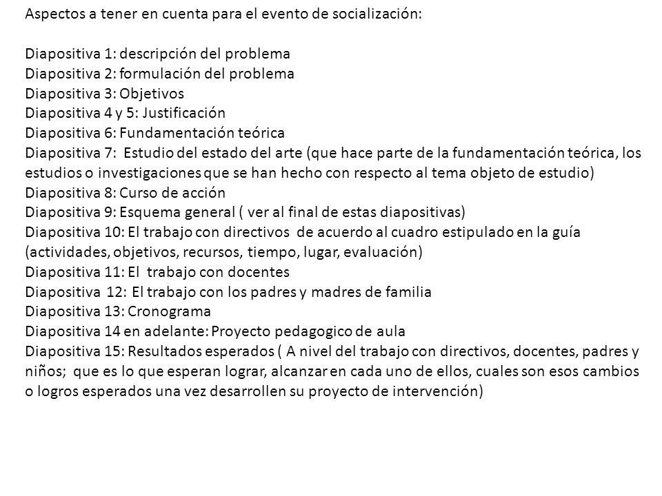 Aspectos a tener en cuenta para el evento de socialización: Diapositiva 1: descripción del problema Diapositiva 2: formulación del problema Diapositiv