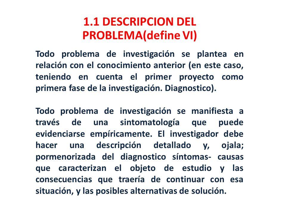 1.2 FORMULACION DEL PROBLEMA (define VI) Formular el problema de investigación es sintetizar la cobertura y el alcance total del proyecto y expresarlo en términos claros y precisos (a manera de pregunta).