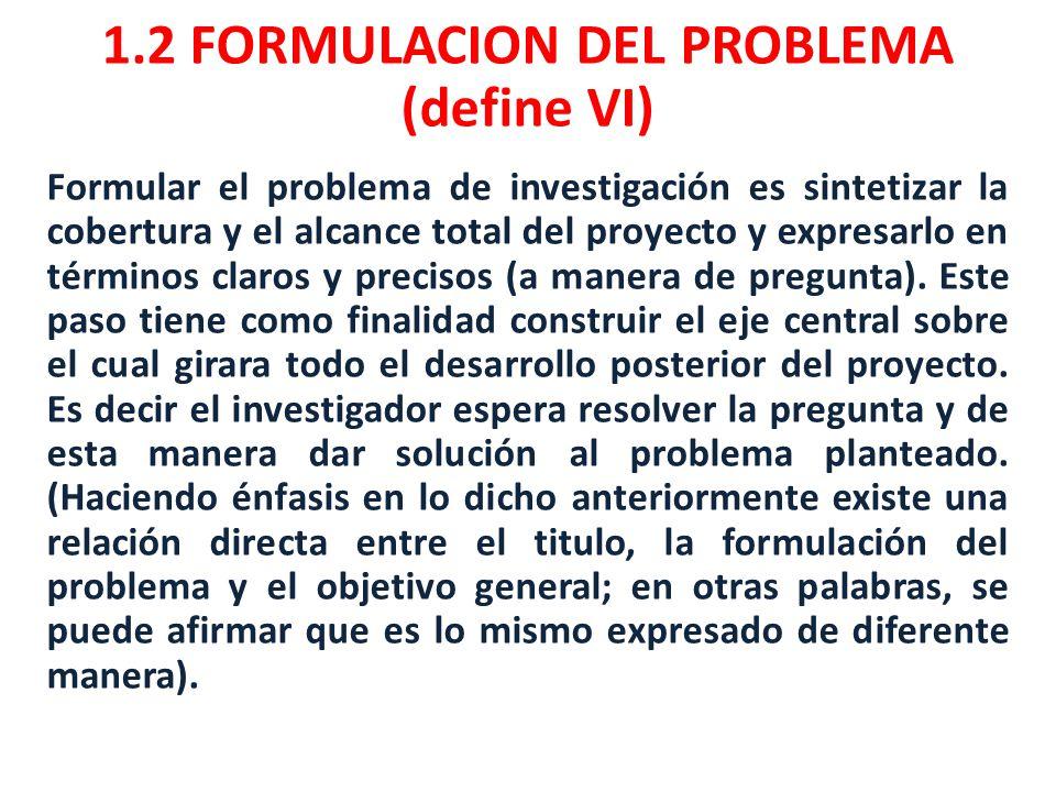 1.2 FORMULACION DEL PROBLEMA (define VI) Formular el problema de investigación es sintetizar la cobertura y el alcance total del proyecto y expresarlo