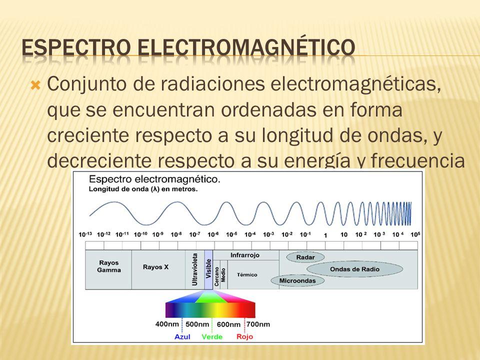 Conjunto de radiaciones electromagnéticas, que se encuentran ordenadas en forma creciente respecto a su longitud de ondas, y decreciente respecto a su