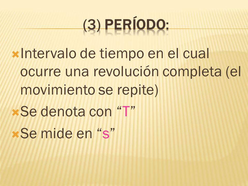 Intervalo de tiempo en el cual ocurre una revolución completa (el movimiento se repite) Se denota con T Se mide en s