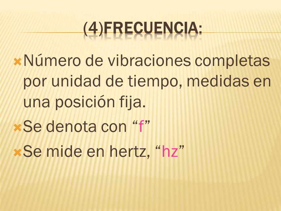 Número de vibraciones completas por unidad de tiempo, medidas en una posición fija. Se denota con f Se mide en hertz, hz