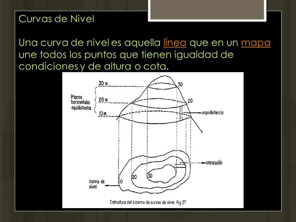 Curvas de Nivel Una curva de nivel es aquella línea que en un mapa une todos los puntos que tienen igualdad de condiciones y de altura o cota.líneamap