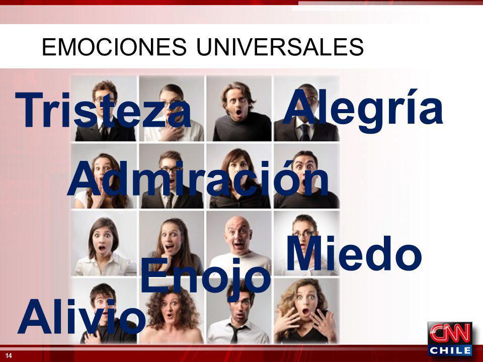 EMOCIONES UNIVERSALES Enojo Alivio Miedo Alegría Admiración Tristeza 14