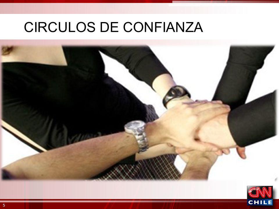 CIRCULOS DE CONFIANZA 5