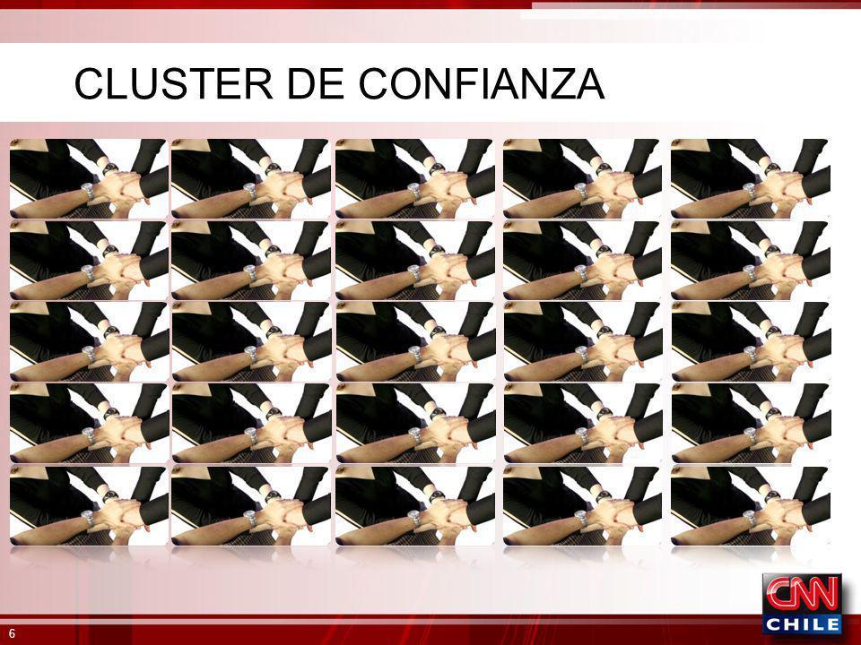 CLUSTER DE CONFIANZA 6