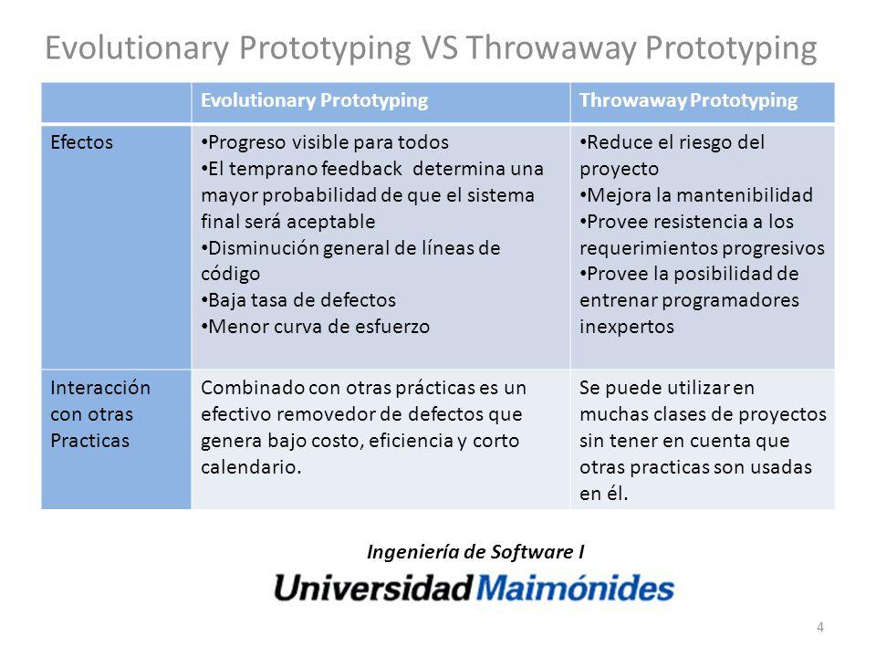Evolutionary Prototyping VS Throwaway Prototyping Evolutionary PrototypingThrowaway Prototyping Efectos Progreso visible para todos El temprano feedba