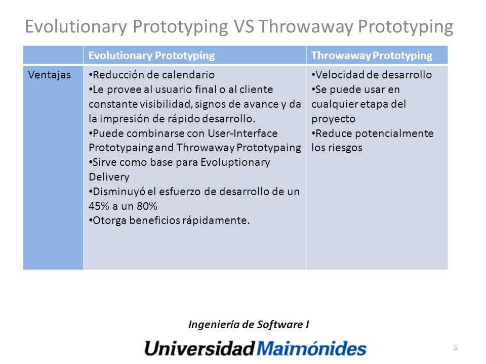 Evolutionary Prototyping VS Throwaway Prototyping Evolutionary PrototypingThrowaway Prototyping Ventajas Reducción de calendario Le provee al usuario