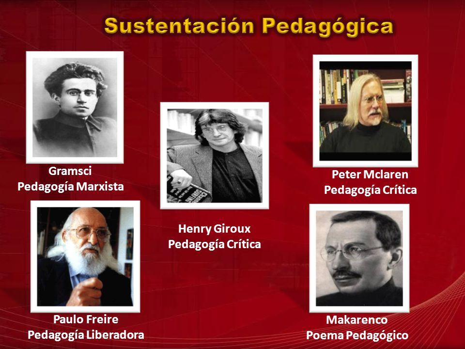 Gramsci Pedagogía Marxista Henry Giroux Pedagogía Crítica Peter Mclaren Pedagogía Crítica Paulo Freire Pedagogía Liberadora Makarenco Poema Pedagógico