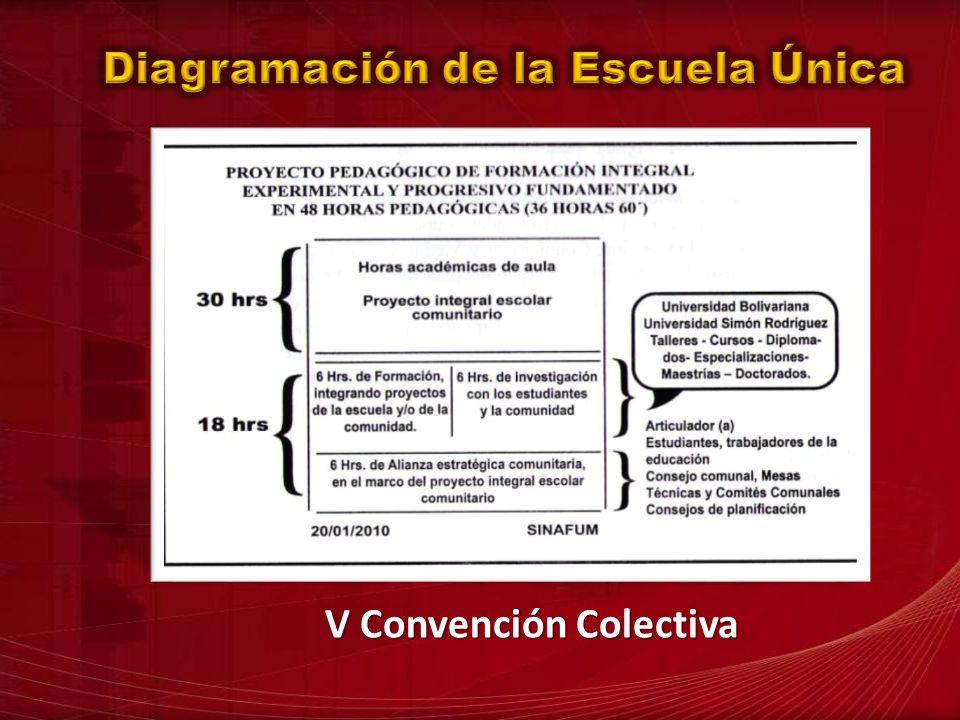 V Convención Colectiva