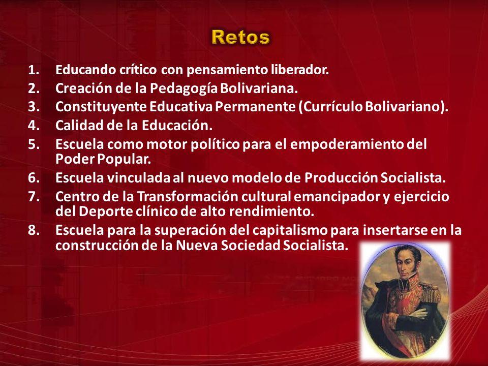 1.Educando crítico con pensamiento liberador. 2.Creación de la Pedagogía Bolivariana. 3.Constituyente Educativa Permanente (Currículo Bolivariano). 4.