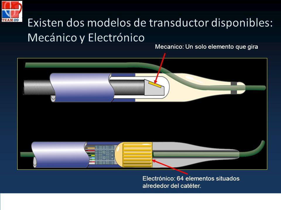 Mecanico: Un solo elemento que gira Electrónico: 64 elementos situados alrededor del catéter.