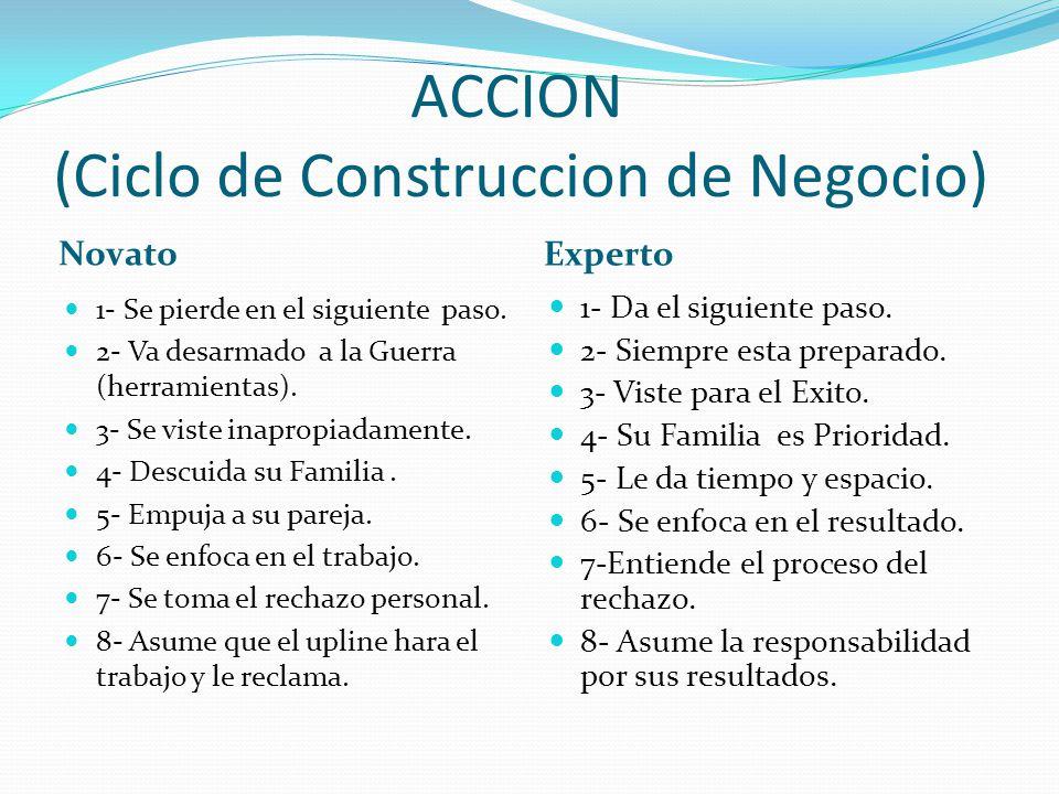 ACCION (Ciclo de Construccion de Negocio) Novato Experto 1- Se pierde en el siguiente paso.