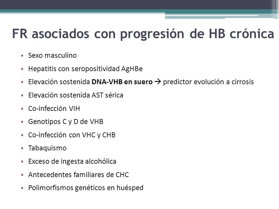 FR asociados con progresión de HB crónica Sexo masculino Hepatitis con seropositividad AgHBe Elevación sostenida DNA-VHB en suero predictor evolución