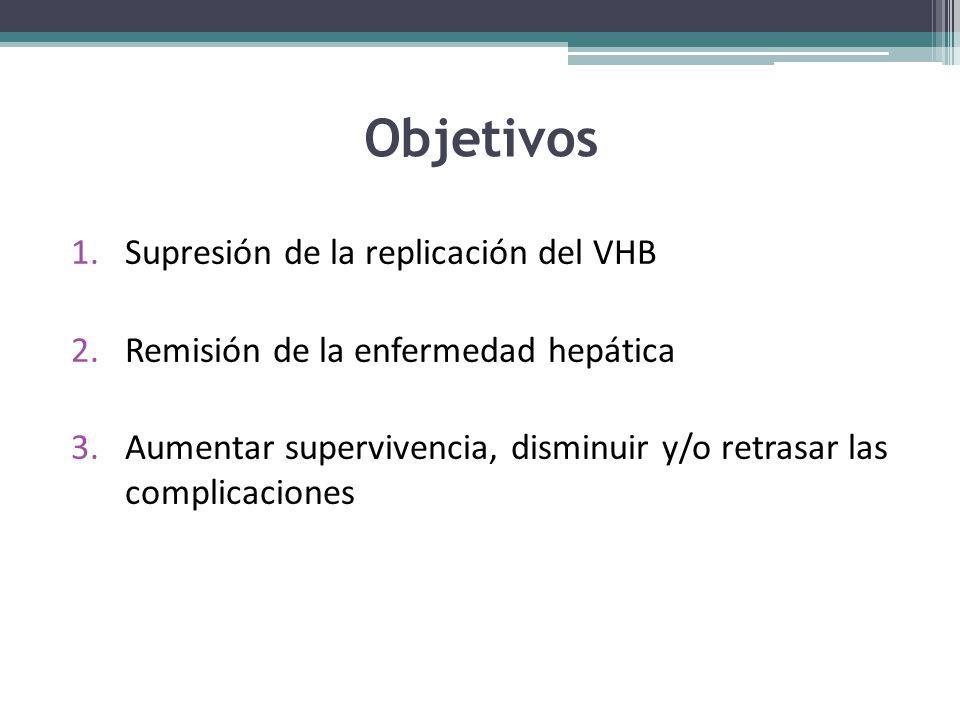 Objetivos 1.Supresión de la replicación del VHB 2.Remisión de la enfermedad hepática 3.Aumentar supervivencia, disminuir y/o retrasar las complicacion