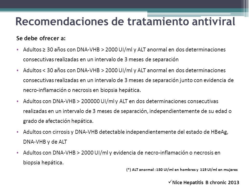 Recomendaciones de tratamiento antiviral Se debe ofrecer a: Adultos 30 años con DNA-VHB > 2000 UI/ml y ALT anormal en dos determinaciones consecutivas
