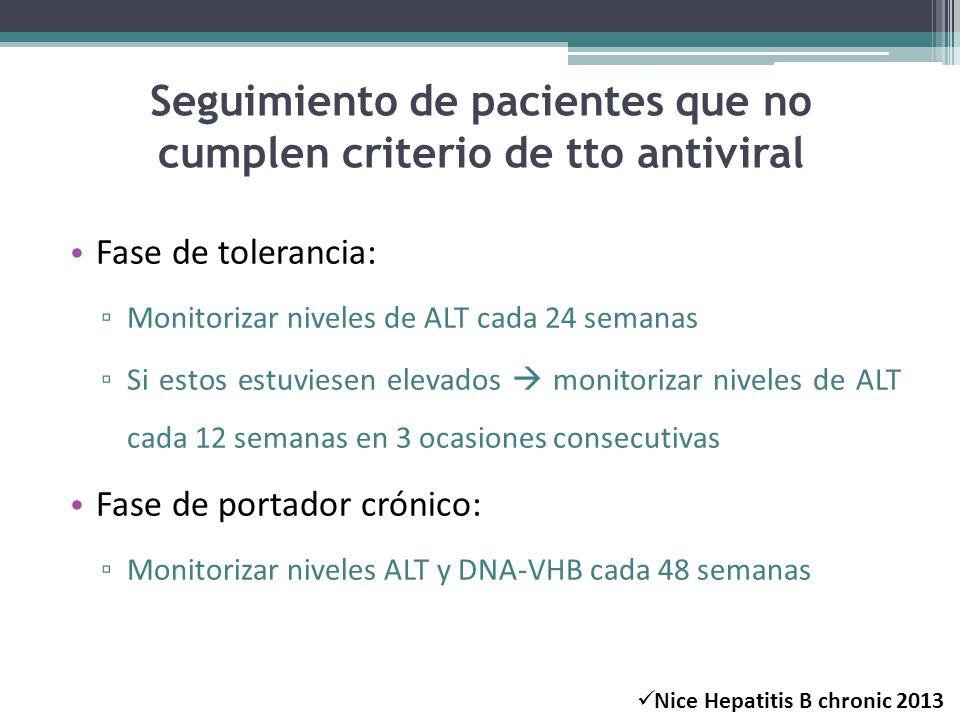 Seguimiento de pacientes que no cumplen criterio de tto antiviral Fase de tolerancia: Monitorizar niveles de ALT cada 24 semanas Si estos estuviesen e