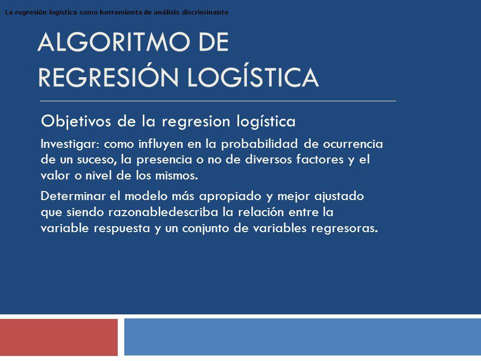 ALGORITMO DE REGRESIÓN LOGÍSTICA Objetivos de la regresion logística Investigar: como influyen en la probabilidad de ocurrencia de un suceso, la presencia o no de diversos factores y el valor o nivel de los mismos.