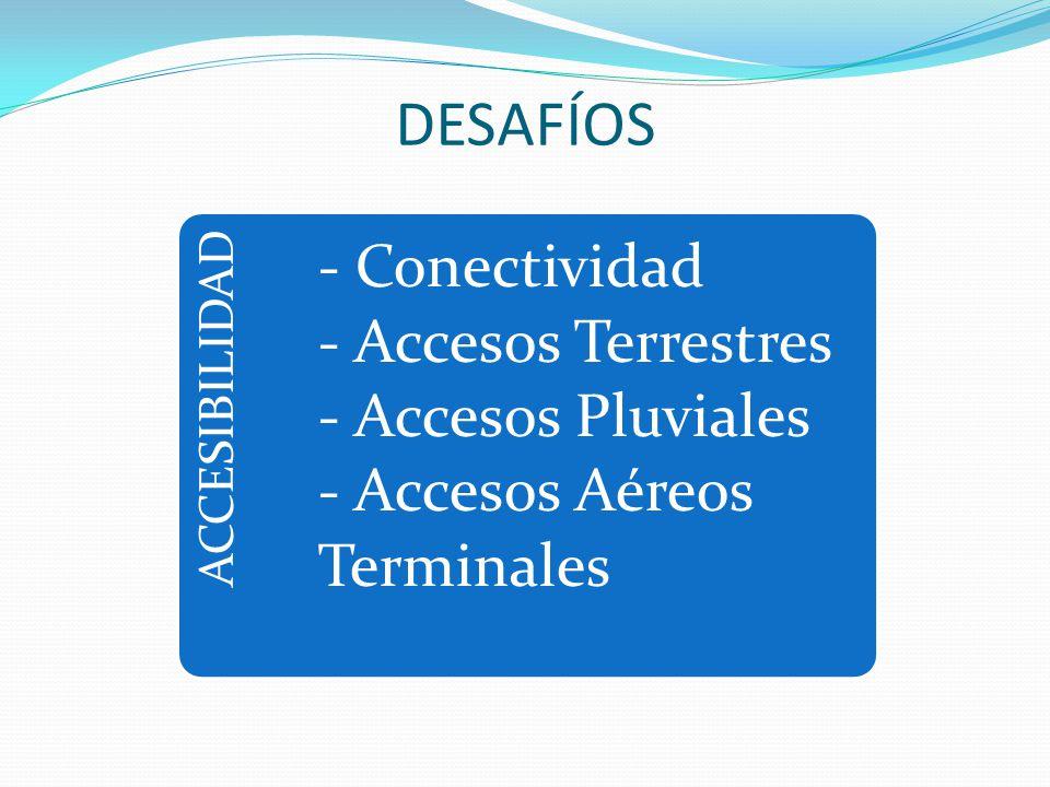 ACCESIBILIDAD - Conectividad - Accesos Terrestres - Accesos Pluviales - Accesos Aéreos Terminales DESAFÍOS