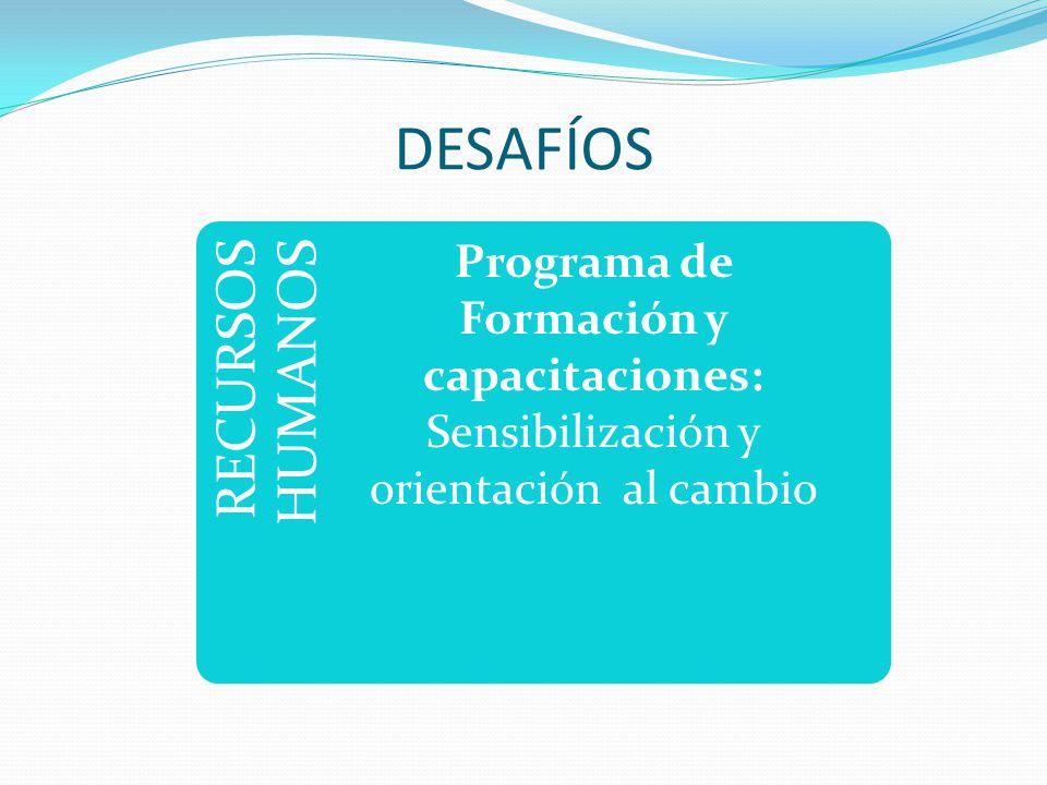 RECURSOS HUMANOS Programa de Formación y capacitaciones: Sensibilización y orientación al cambio