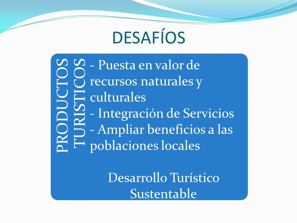PRODUCTOS TURISTICOS - Puesta en valor de recursos naturales y culturales - Integración de Servicios - Ampliar beneficios a las poblaciones locales De