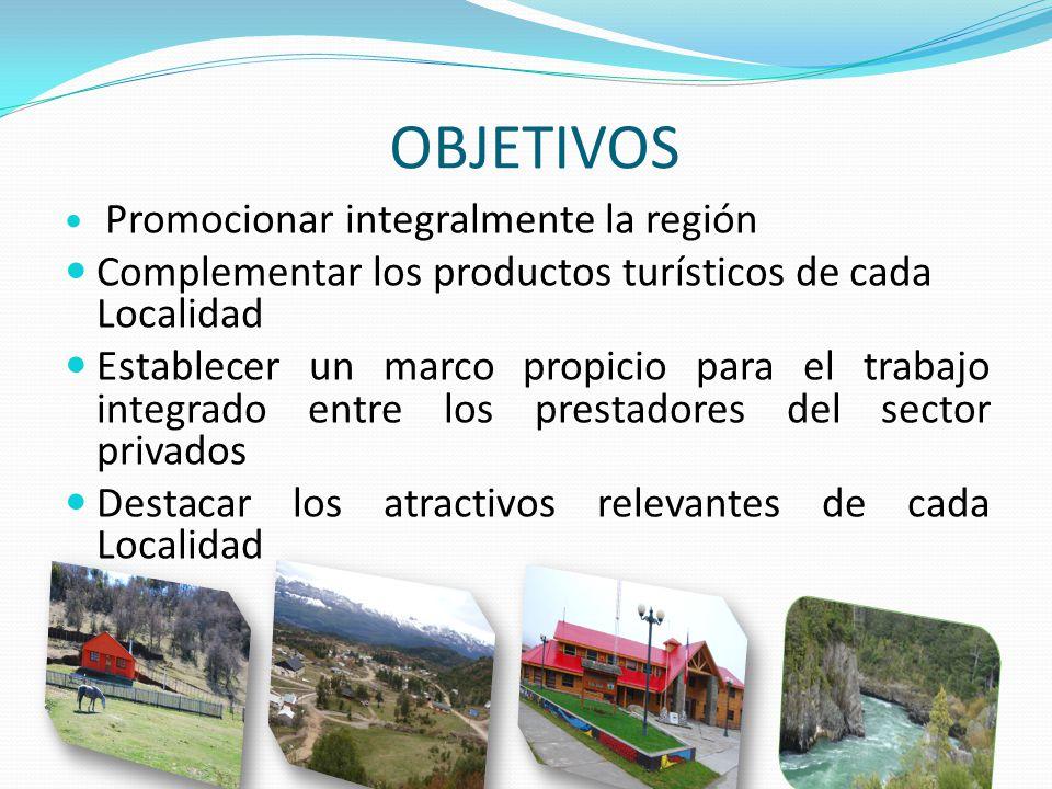 OBJETIVOS Promocionar integralmente la región Complementar los productos turísticos de cada Localidad Establecer un marco propicio para el trabajo int