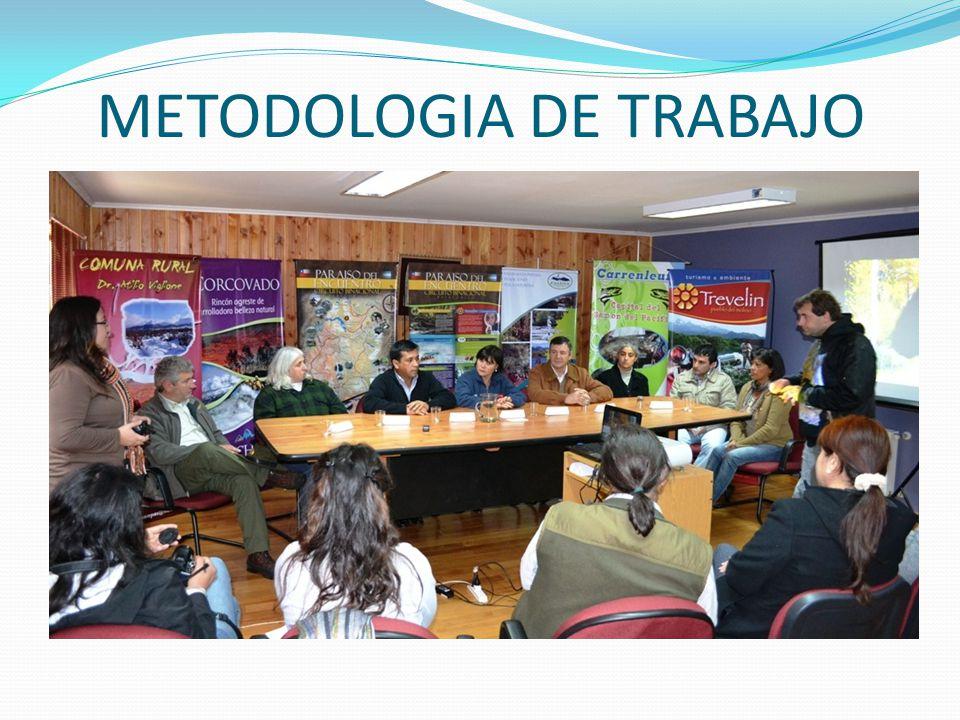 METODOLOGIA DE TRABAJO Trabajo participativo y democrático entre las instituciones estatales participantes de ambos países (Intendencia-Municipios-Com