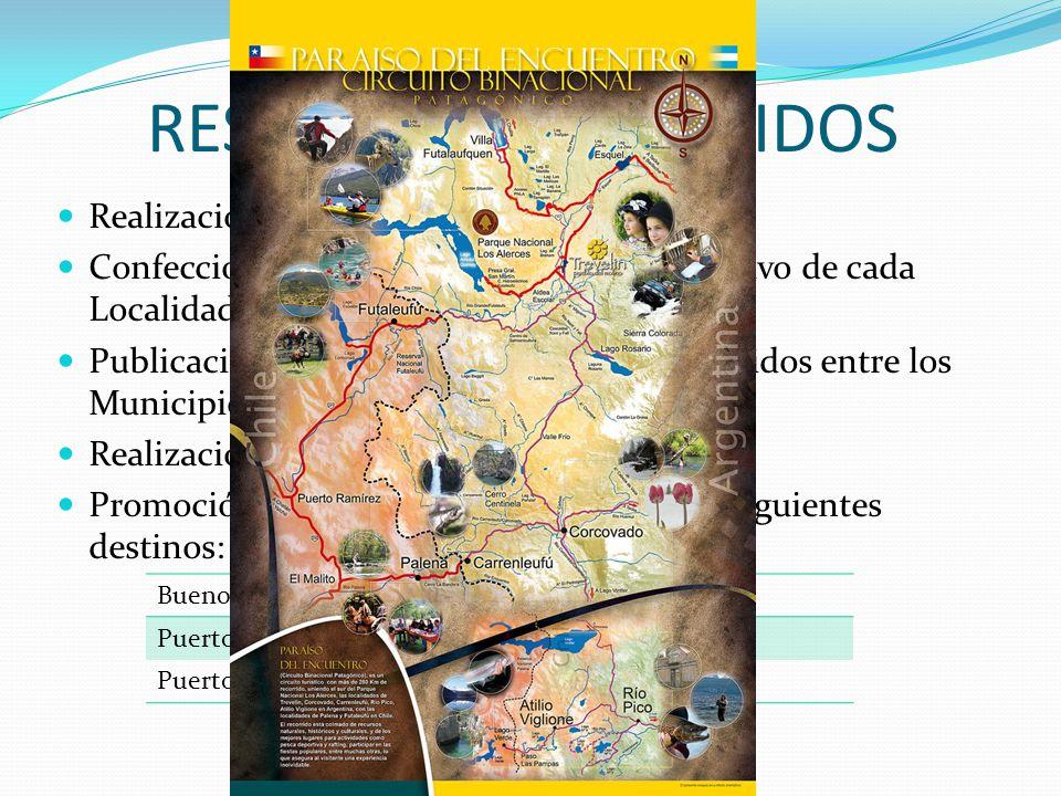RESULTADOS OBTENIDOS Realización del mapa del Circuito Confección de Banners resaltando un atractivo de cada Localidad Publicación de Folletos, que fu