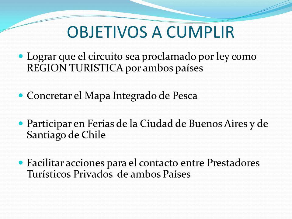 OBJETIVOS A CUMPLIR Lograr que el circuito sea proclamado por ley como REGION TURISTICA por ambos países Concretar el Mapa Integrado de Pesca Particip