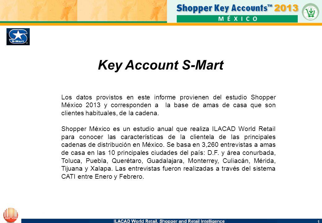 1 1 Key Account S-Mart Los datos provistos en este informe provienen del estudio Shopper México 2013 y corresponden a la base de amas de casa que son clientes habituales, de la cadena.