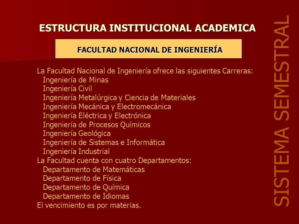 ESTRUCTURA INSTITUCIONAL ACADEMICA FACULTAD NACIONAL DE INGENIERÍA Carrera de Ingeniería de Minas Se proyecta la carrera intermedia de Mensuras y Topografía.