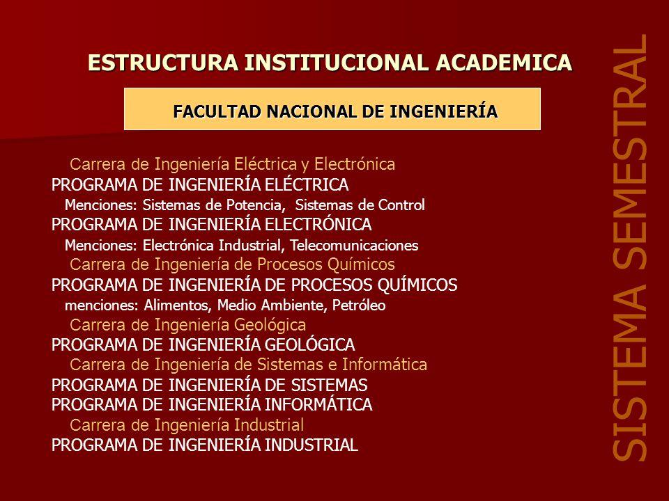 ESTRUCTURA INSTITUCIONAL ACADEMICA FACULTAD DE CIENCIAS ECONÓMICAS, FINANCIERAS Y ADMINISTRATIVAS DEPARTAMENTO ECONOMÍA E INGENIERÍA COMERCIAL PROGRAMA ECONOMÍA (DIURNO – VESPERTINO) PROGRAMA INGENIERÍA COMERCIAL DEPARTAMENTO CONTADURÍA PÚBLICA PROGRAMA CONTADURÍA PÚBLICA (DIURNO – VESPERTINO) DEPARTAMENTO ADMINISTRACIÓN DE EMPRESAS PROGRAMA ADMINISTRACIÓN DE EMPRESAS (DIURNO – VESPERTINO) DEPARTAMENTO CIENCIAS BÁSICAS SISTEMA ANUAL (*)