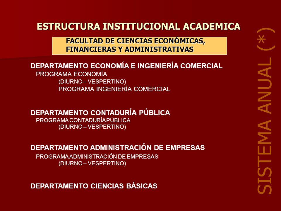 ESTRUCTURA INSTITUCIONAL ACADEMICA FACULTAD TÉCNICA CARRERA DE ELECTRICIDAD INDUSTRIAL ( DIURNO – VESPERTINO) CARRERA DE MECÁNICA INDUSTRIAL (DIURNO – VESPERTINO) CARRERA DE QUÍMICA INDUSTRIAL (DIURNO – VESPERTINO) CARRERA DE CONSTRUCCIONES CIVILES (DIURNO – VESPERTINO) CARRERA DE MECÁNICA AUTOMOTRIZ (DIURNO – VESPERTINO) CICLO BASICO (DIURNO – VESPERTINO) SISTEMA SEMESTRAL