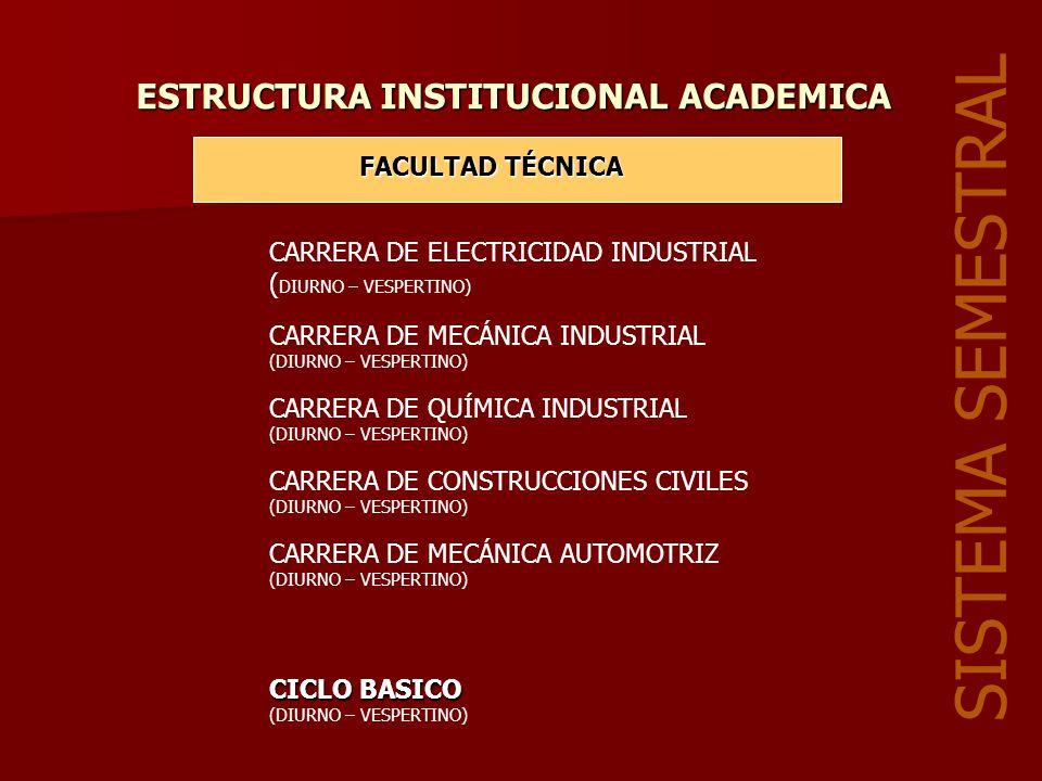 ESTRUCTURA INSTITUCIONAL ACADEMICA FACULTAD DE CIENCIAS AGRÍCOLAS, PECUARIAS Y VETERINARIAS DEPARTAMENTO INGENIERÍA AGRÍCOLA PROGRAMA DE INGENIERÍA AGRÍCOLA DEPARTAMENTO DE FITOTECNIA PROGRAMA DE INGENIERÍA AGRONÓMICA DEPARTAMENTO DESARROLLO RURAL PROGRAMA DE INGENIERÍA AGRONÓMICA EN DESARROLLO RURAL DEPARTAMENTO DE ZOOTECNIA VETERINARIA PROGRAMA DE INGENIERÍA AGRONÓMICA ZOOTÉCNICA PROGRAMA DE MEDICINA VETERINARIA ZOOTECNIA SISTEMA SEMESTRAL