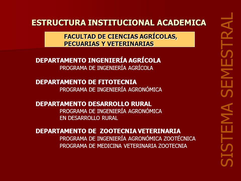 ESTRUCTURA INSTITUCIONAL ACADEMICA CARRERA DE ARQUITECTURA MENCIÓN URBANISMO Y PLANIFICACIÓN MENCIÓN GERENCIA DE PROYECTOS GRADO DE TÉCNICO SUPERIOR (NIVEL INTERMEDIO) TÉCNICO SUPERIOR EN ARQUITECTURA DE INTERIORES TÉCNICO SUPERIOR EN DIBUJO ARQUITECTÓNICO FACULTAD DE ARQUITECTURA Y URBANISMO SISTEMA ANUAL
