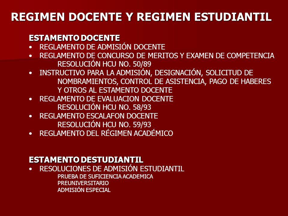 ESTAMENTO DOCENTE REGLAMENTO DE ADMISIÓN DOCENTE REGLAMENTO DE CONCURSO DE MERITOS Y EXAMEN DE COMPETENCIA RESOLUCIÓN HCU NO.