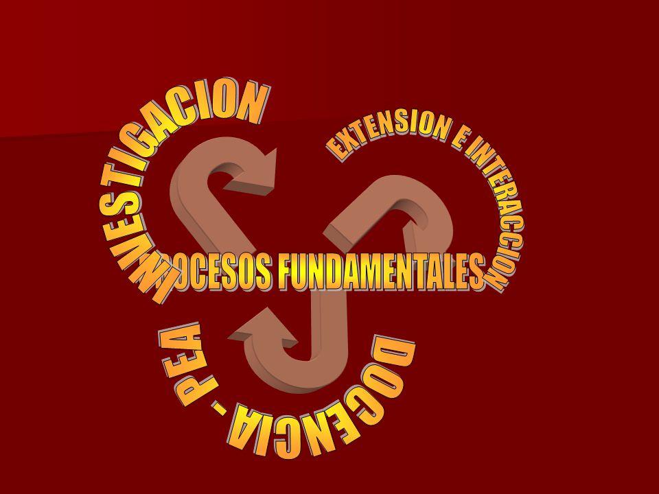 HONORABLE CONSEJO UNIVERSITARIO RECTORADO SECRETARIA GENERAL DIRECCIONES GENERALES DEPARTAMENTOS DE ASESORAMIENTO REPRESENTA AL LEGISLATIVO DE LA UNIVERSIDAD.