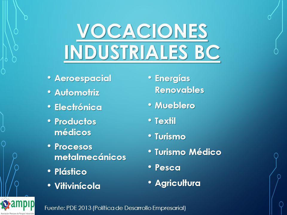 INDUSTRIA ELECTRONICA Este sector conglomera a más de 120 empresas que generan 92 mil empleos directos.
