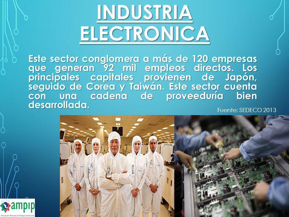 INDUSTRIA ELECTRONICA Este sector conglomera a más de 120 empresas que generan 92 mil empleos directos. Los principales capitales provienen de Japón,
