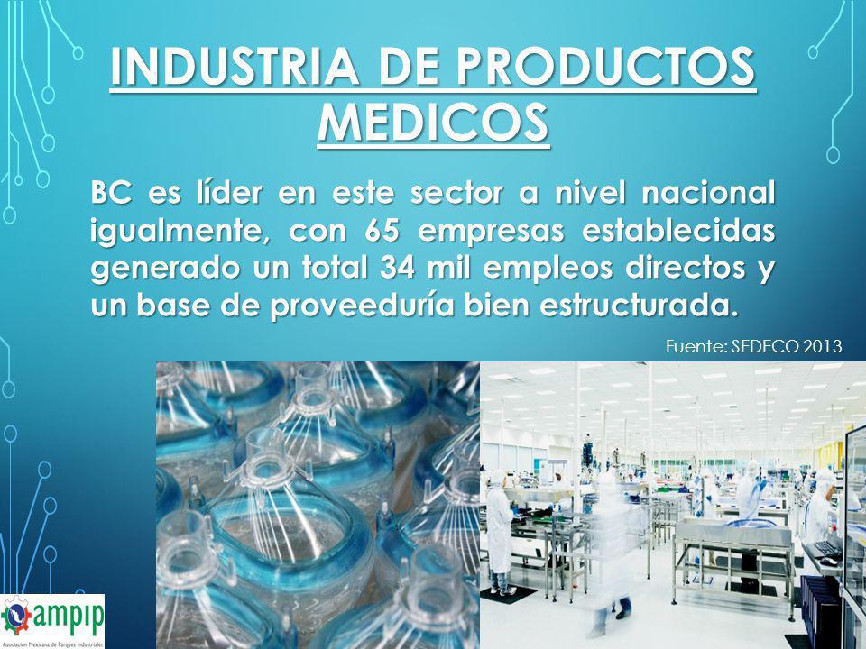 INDUSTRIA DE PRODUCTOS MEDICOS BC es líder en este sector a nivel nacional igualmente, con 65 empresas establecidas generado un total 34 mil empleos d