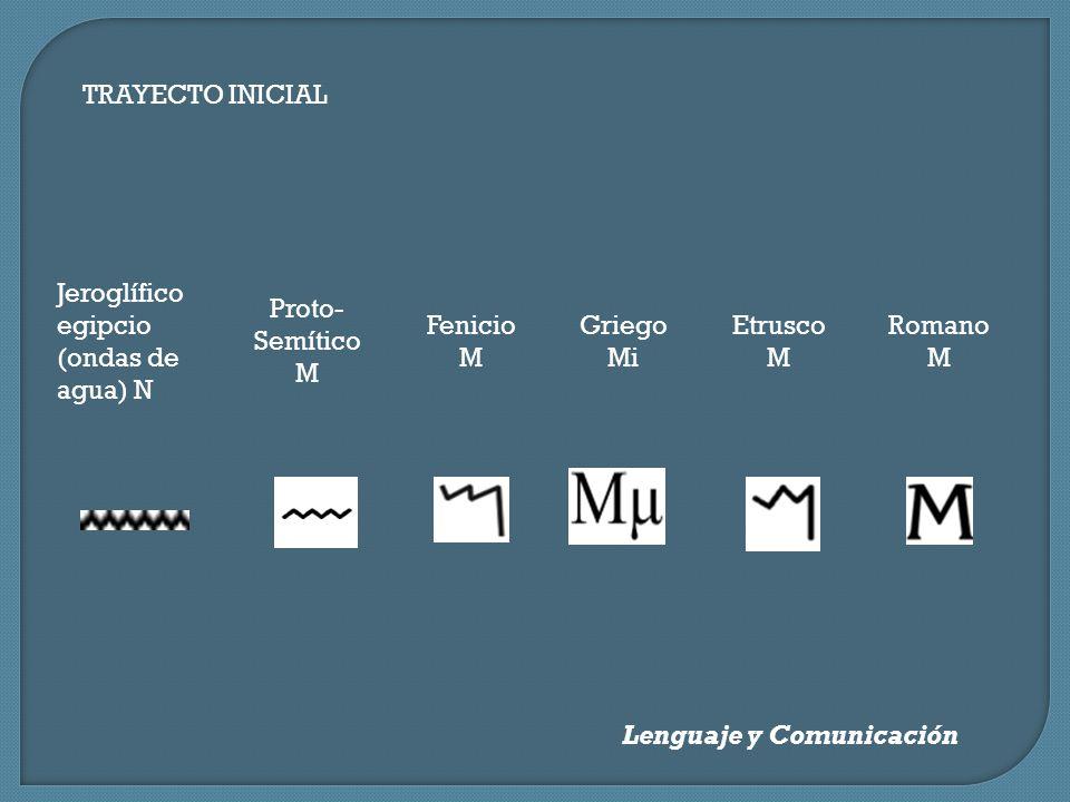Jeroglífico egipcio (ondas de agua) N Proto- Semítico M Fenicio M Griego Mi Etrusco M Romano M Lenguaje y Comunicación TRAYECTO INICIAL