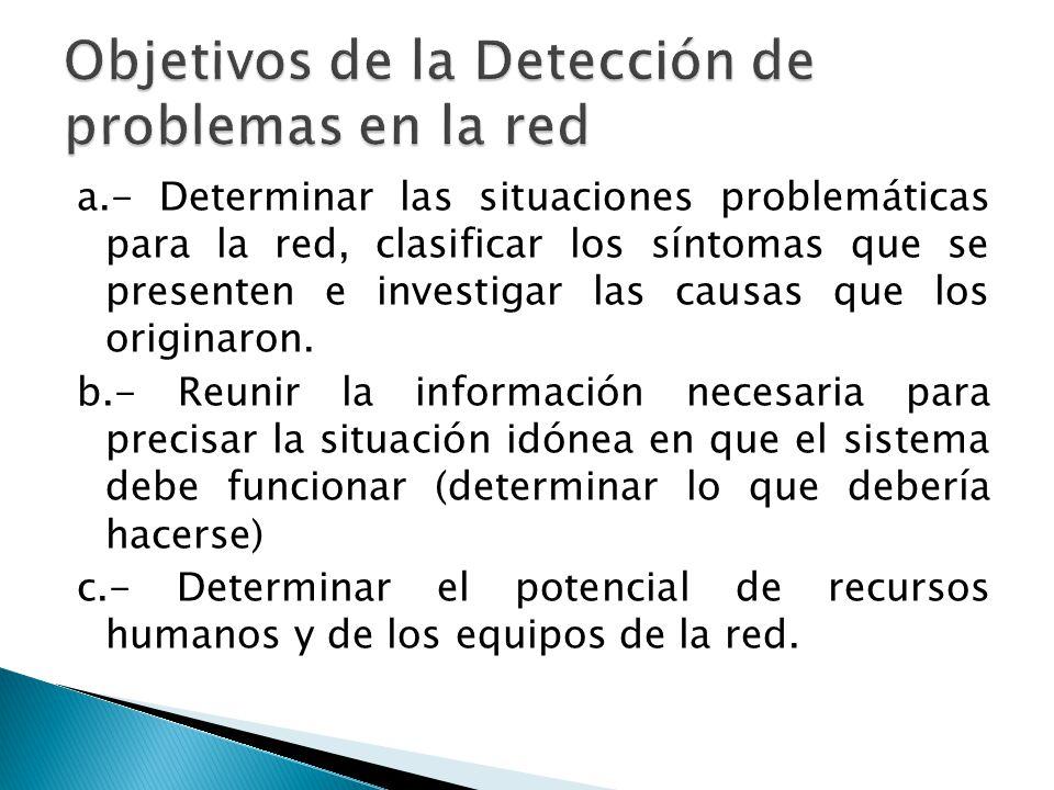 a.- Determinar las situaciones problemáticas para la red, clasificar los síntomas que se presenten e investigar las causas que los originaron.
