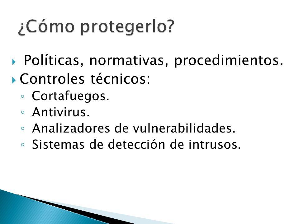 Políticas, normativas, procedimientos. Controles técnicos: Cortafuegos.
