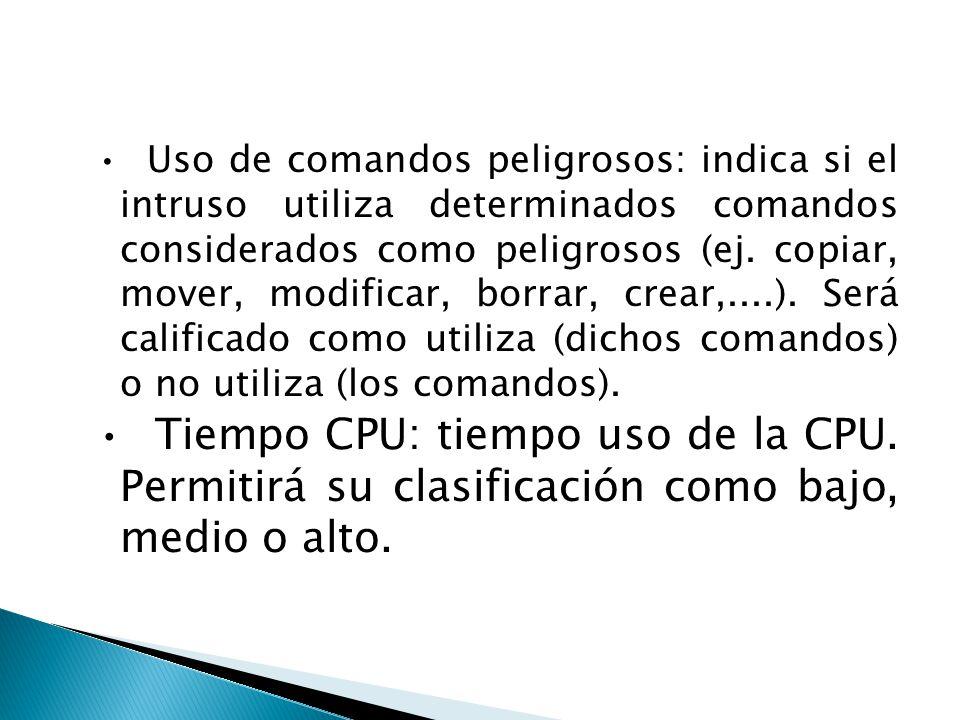 Uso de comandos peligrosos: indica si el intruso utiliza determinados comandos considerados como peligrosos (ej.