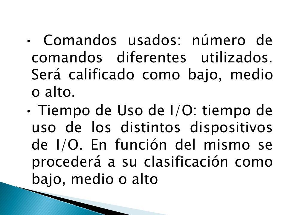 Comandos usados: número de comandos diferentes utilizados. Será calificado como bajo, medio o alto. Tiempo de Uso de I/O: tiempo de uso de los distint