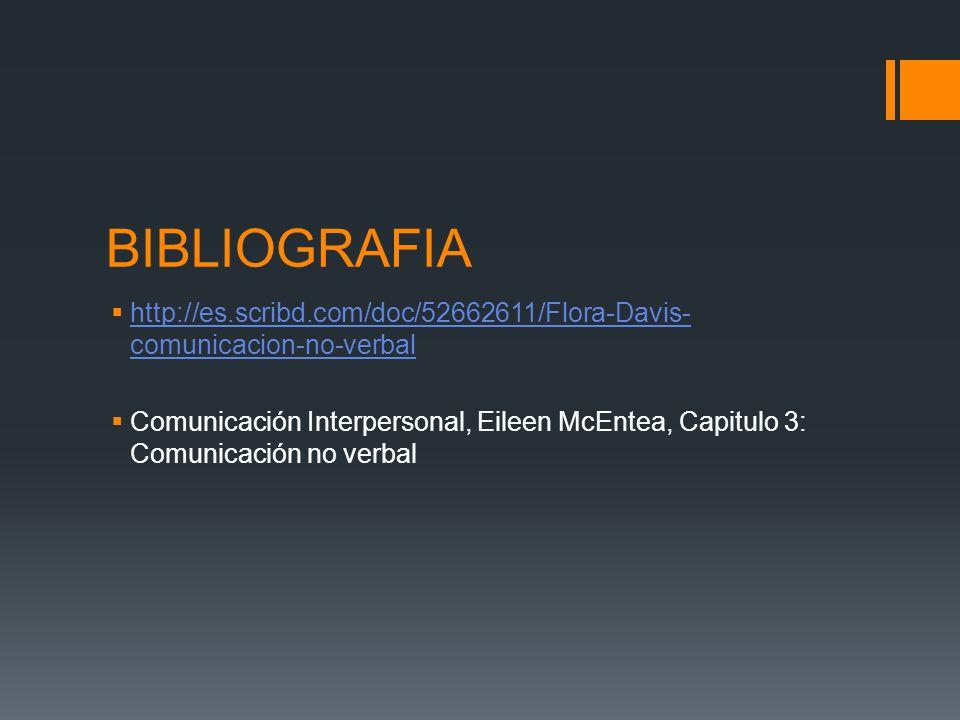 BIBLIOGRAFIA http://es.scribd.com/doc/52662611/Flora-Davis- comunicacion-no-verbal http://es.scribd.com/doc/52662611/Flora-Davis- comunicacion-no-verb