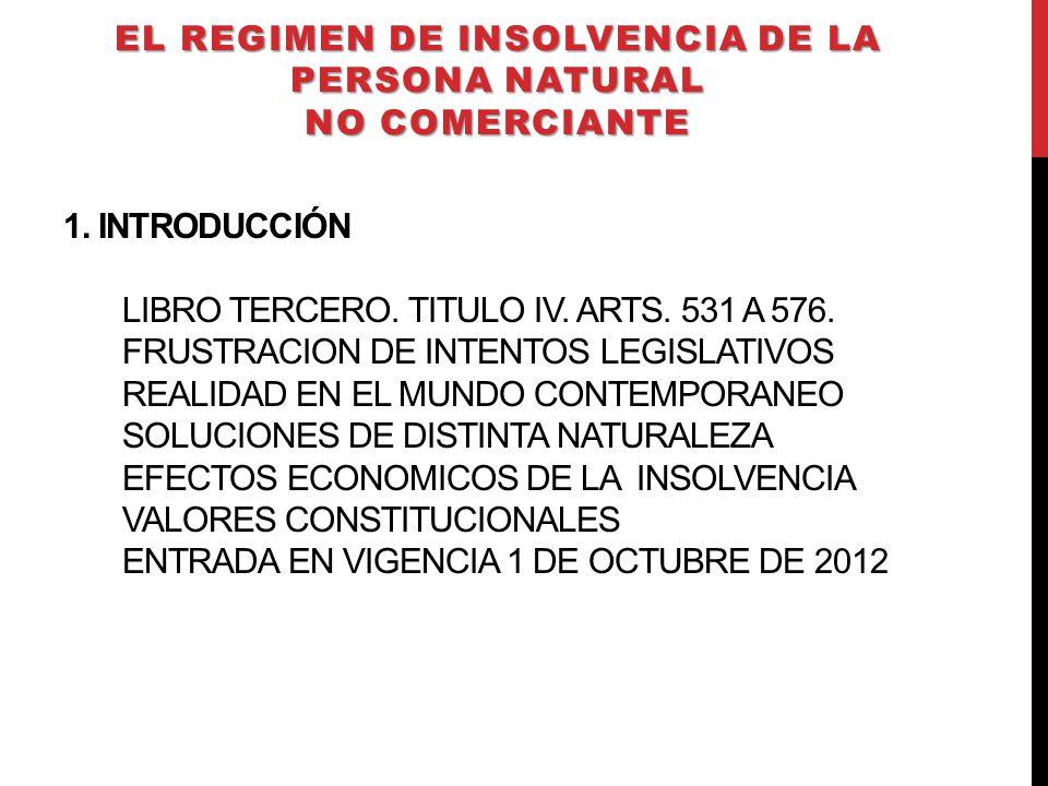 1. INTRODUCCIÓN LIBRO TERCERO. TITULO IV. ARTS. 531 A 576. FRUSTRACION DE INTENTOS LEGISLATIVOS REALIDAD EN EL MUNDO CONTEMPORANEO SOLUCIONES DE DISTI